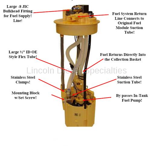 AirDog - AirDog Dodge Universal Fuel Module Up-Grade Kit (1998.5-2012)