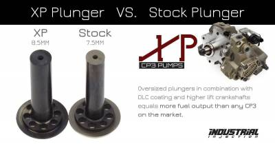 Fuel System - Injection Pumps - Industrial Injection  - Industrial Injection 5.9L XP Series CP3 12MM Shaft 8.5MM Plunger