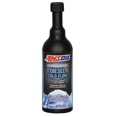 Amsoil - Amsoil Products - Image 3